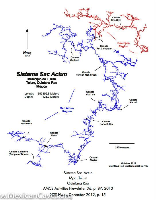 Système souterrain Sac Actun